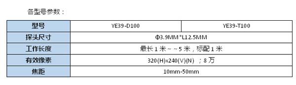 YE系列簡易工業內窺鏡其基本原理是利用光學系統將被檢測物體成像,再經傳像系統傳送,以利于人眼直接觀察或在顯示器上顯示,從而獲取所需信息。
