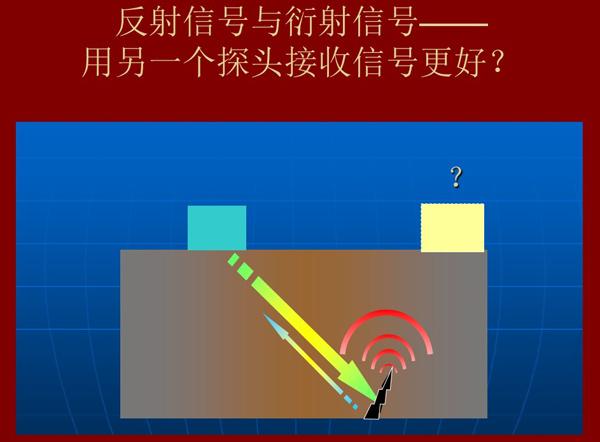 相比反射信号,衍射信号用另一个探头接收的信号更好